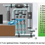 Commercial laundry ozone system Components