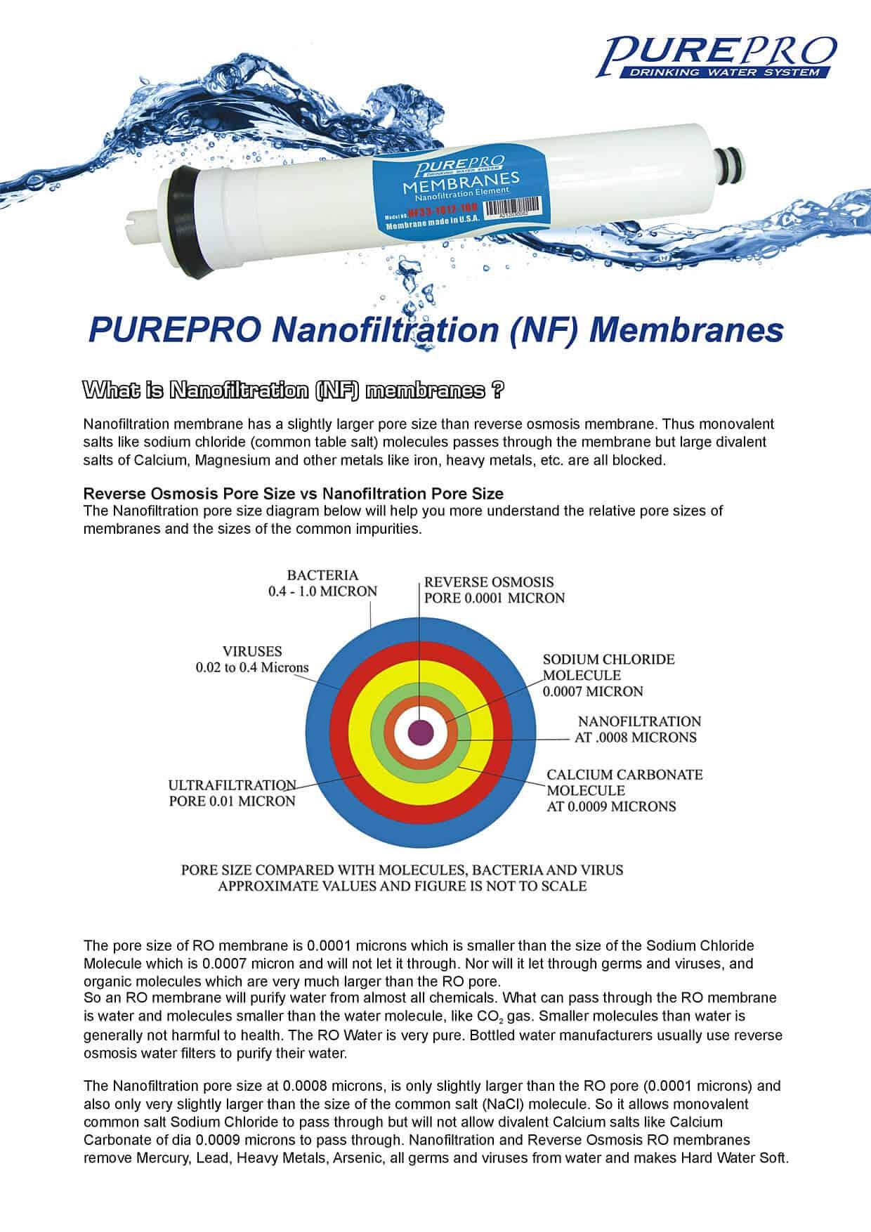 Membranes-NF-1