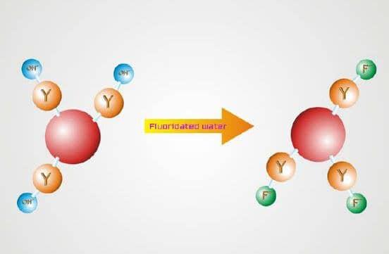 Newdef 174 Hydroxyapatite Fluoride Removal Pacific Water
