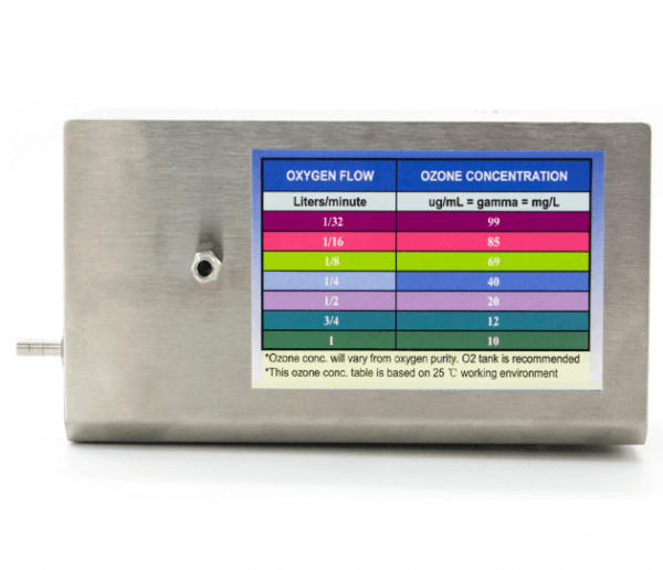 Ozone Therapy device 13