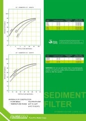 Performance charts polyspun filters from Pacific Water Technology